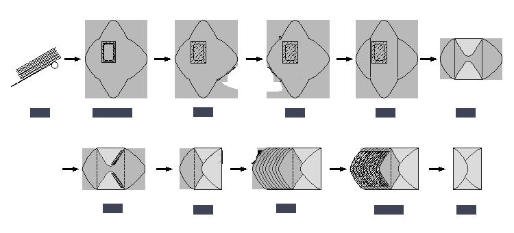 KT-266开窗贴膜涂胶糊合机集开窗贴膜及预涂口胶和信封糊合成型于一体,可加工中式1~7号,西式2~7号及其它非标准信封。它具有底部吸气给纸,可不停机续纸;拨销定位,自动压痕,保证糊合精度;气吸式辊筒搭叠纸张,间距均匀稳定;卤素灯烘干,确保口胶快速干燥;光电计数结合电磁铁机构,计数准确。